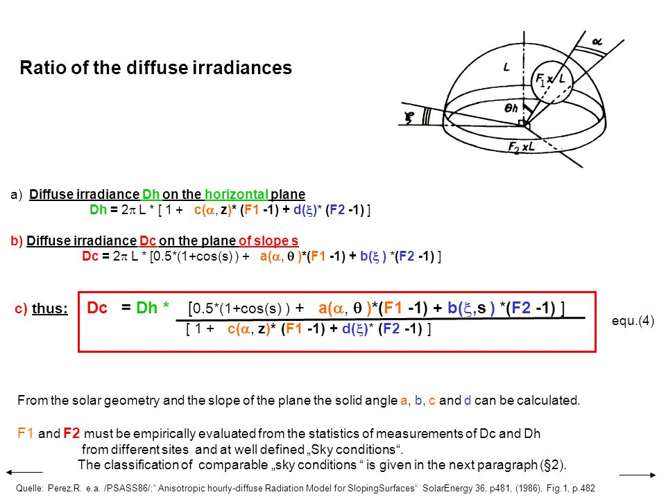 Ratio of the diffuse irradiances