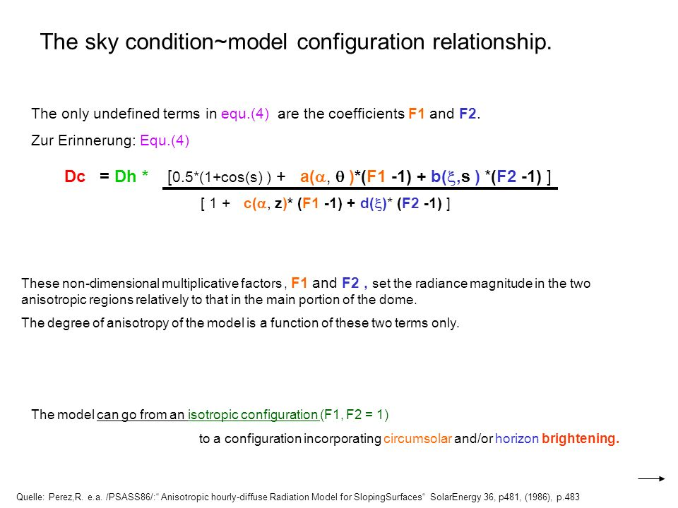 The sky condition~model configuration relationship.