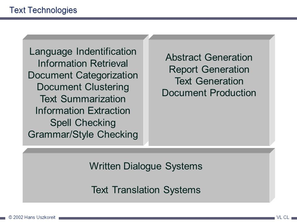 Language Indentification Information Retrieval Document Categorization