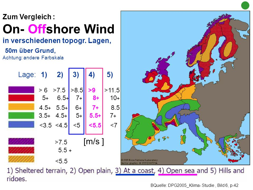 On- Offshore Wind <5.5 50m über Grund,