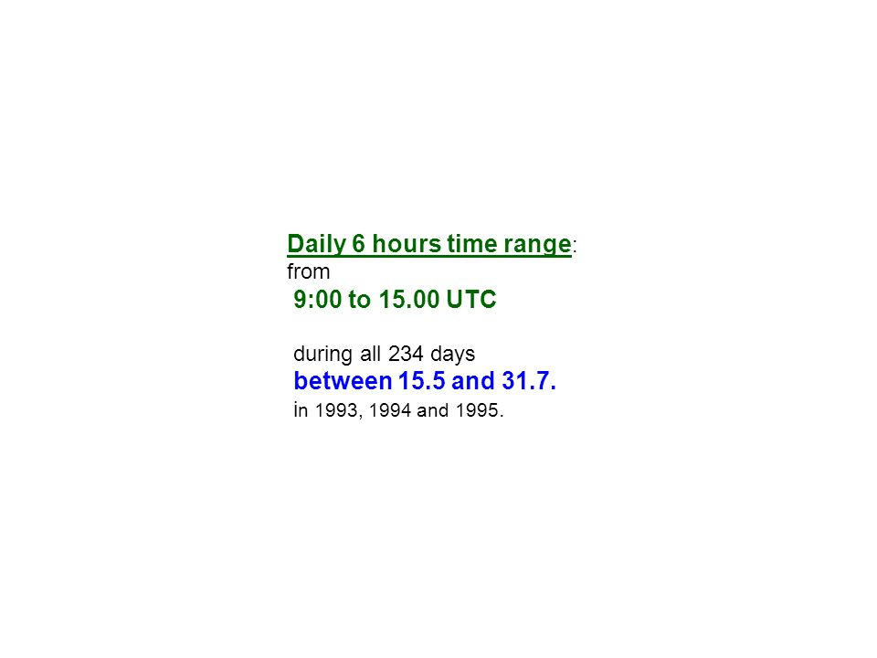 Daily 6 hours time range: