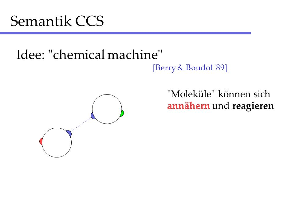 Semantik CCS Idee: chemical machine