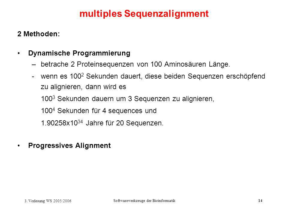 multiples Sequenzalignment