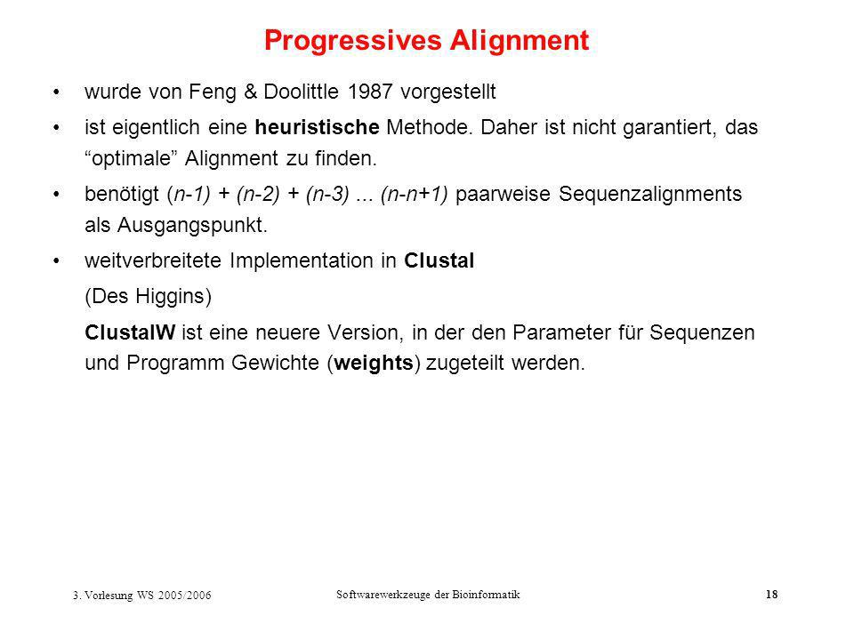 Progressives Alignment