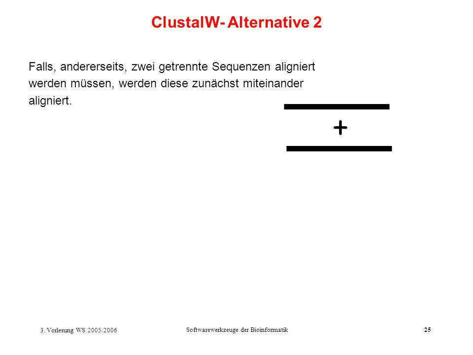 ClustalW- Alternative 2