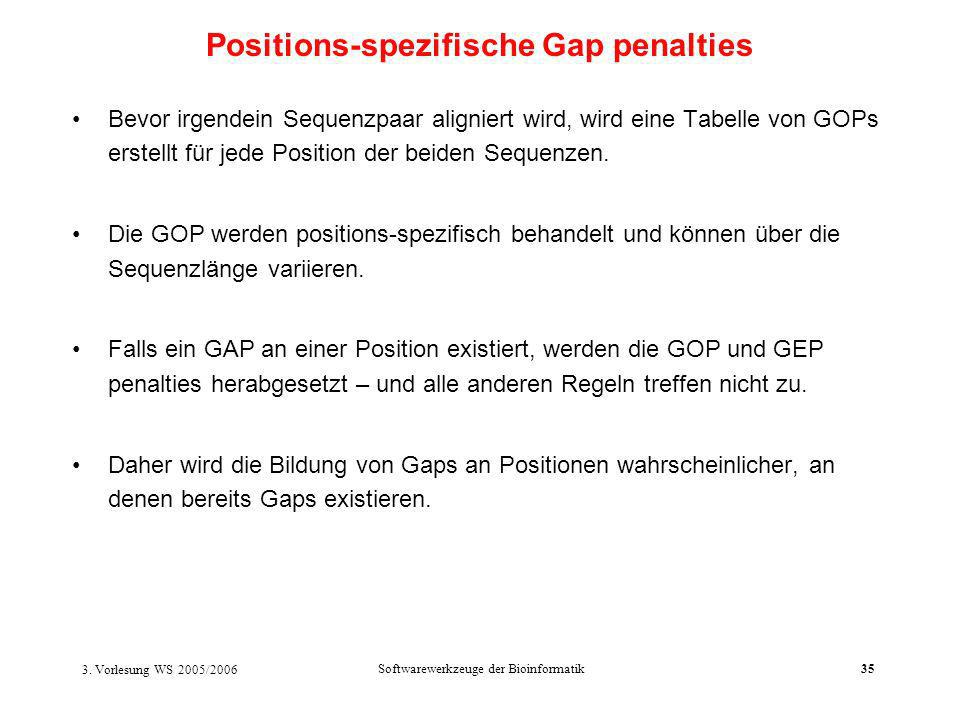 Positions-spezifische Gap penalties