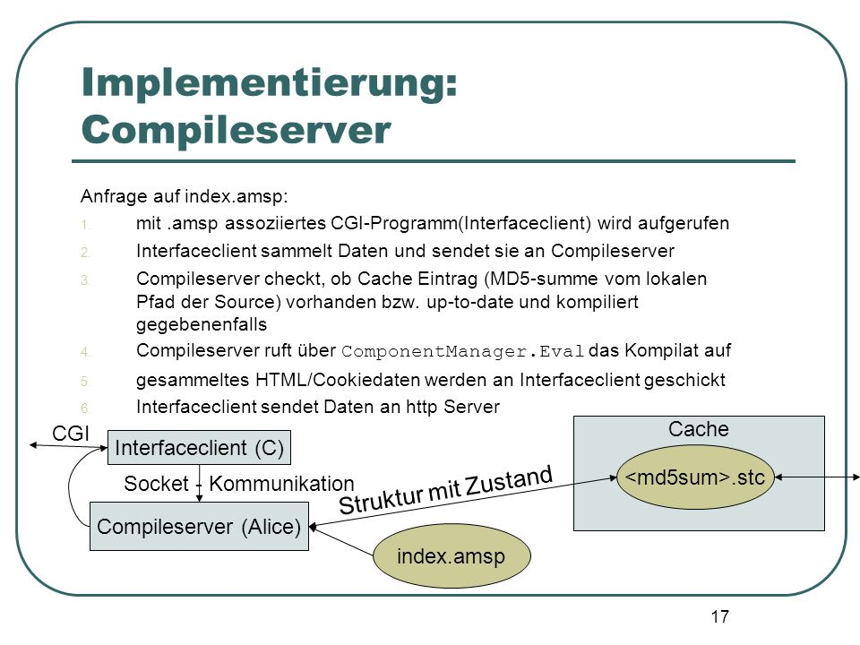 Implementierung: Compileserver