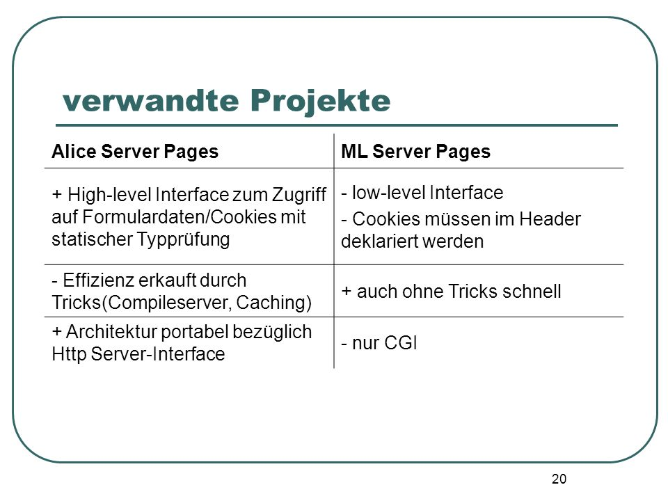 verwandte Projekte Alice Server Pages ML Server Pages