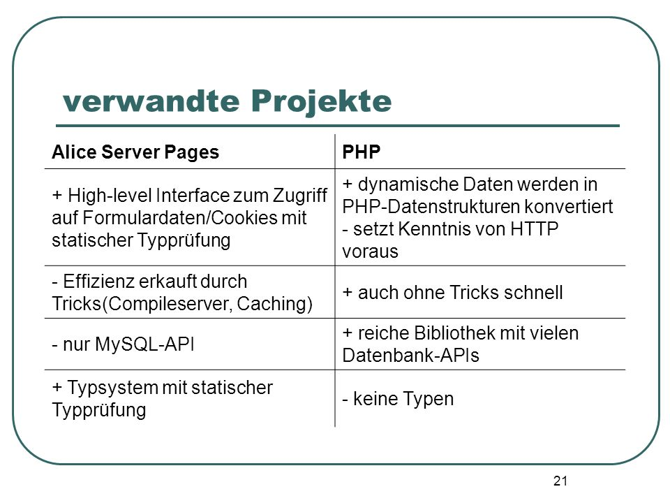verwandte Projekte Alice Server Pages PHP
