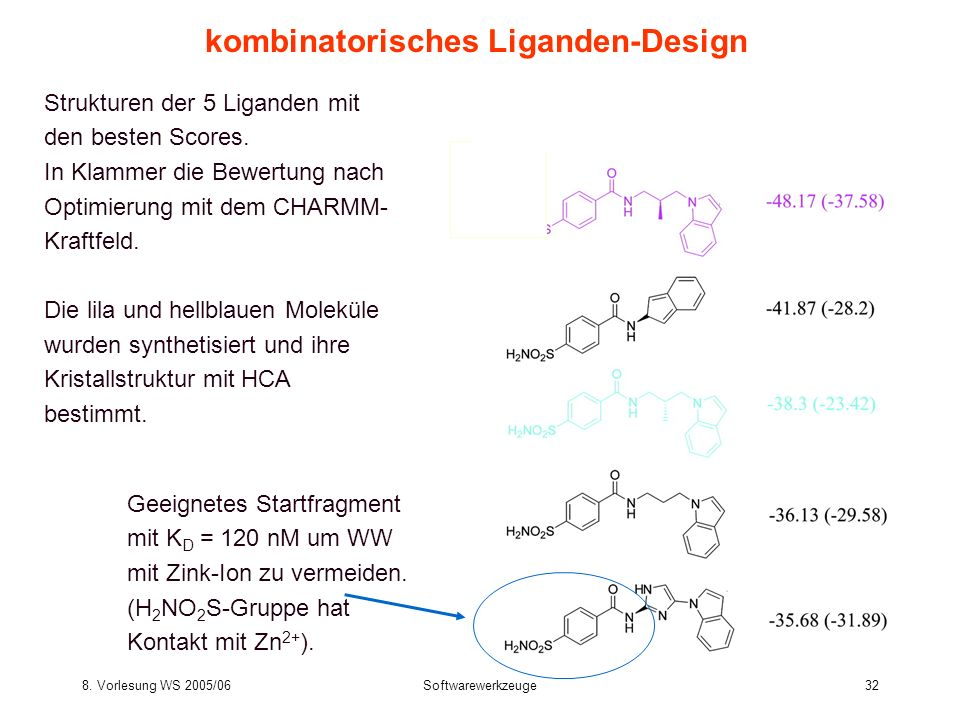 kombinatorisches Liganden-Design