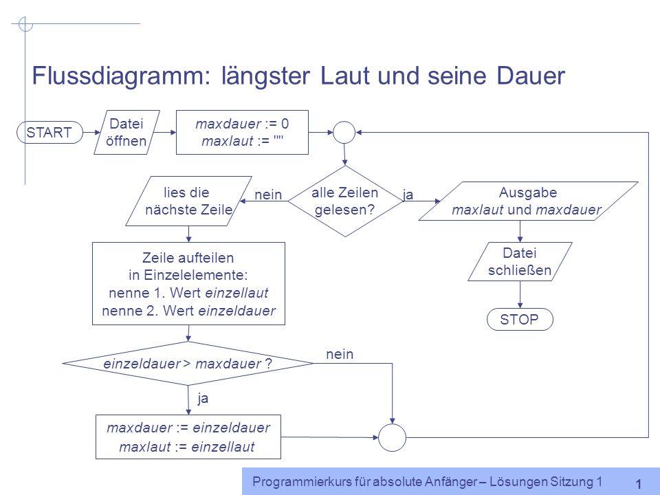 Niedlich Elektrisches Flussdiagramm Galerie - Die Besten ...
