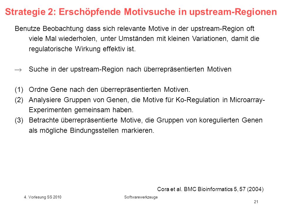 Strategie 2: Erschöpfende Motivsuche in upstream-Regionen