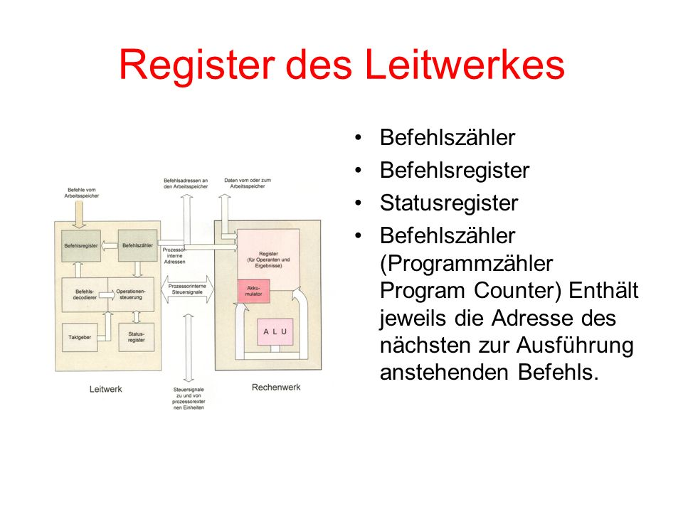 Register des Leitwerkes