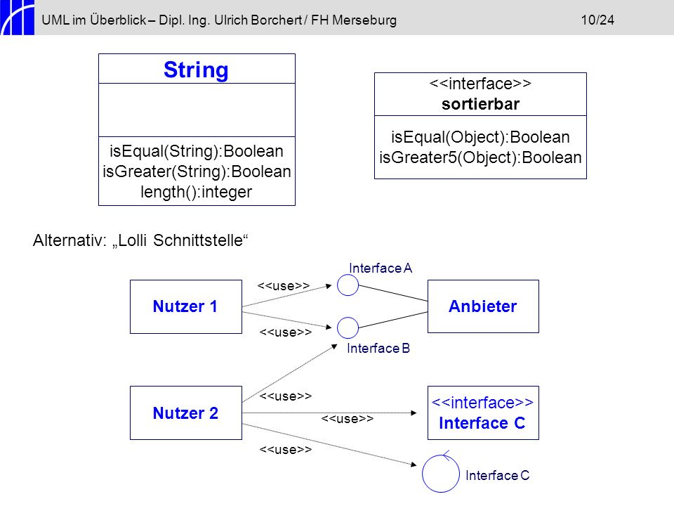 String <<interface>> sortierbar isEqual(Object):Boolean