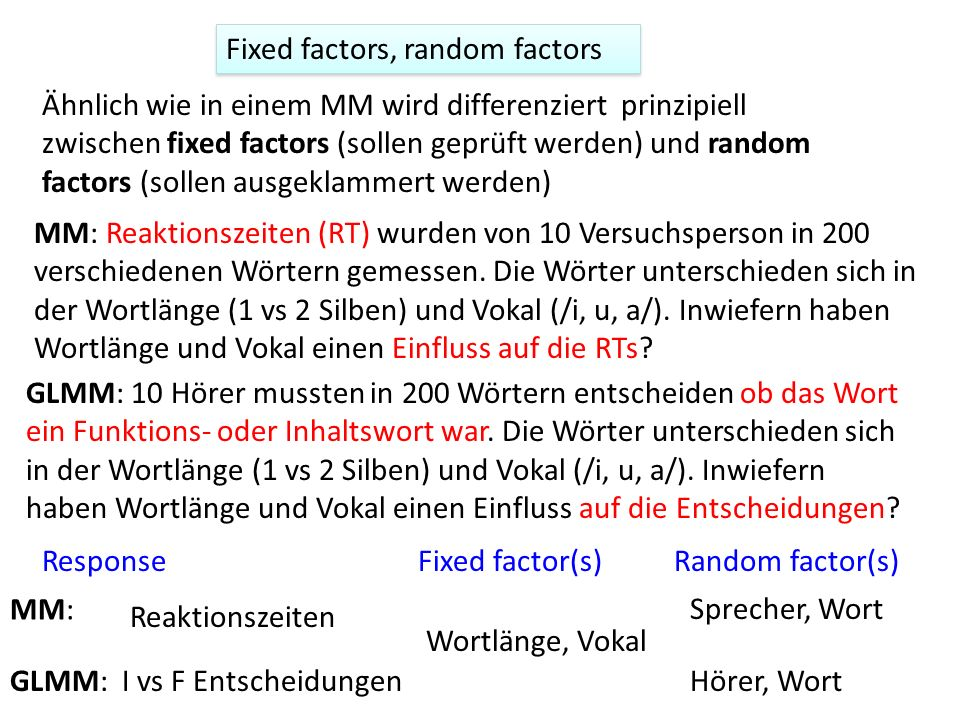 Fixed factors, random factors