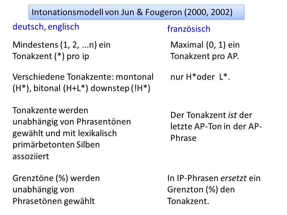 Intonationsmodell von Jun & Fougeron (2000, 2002)