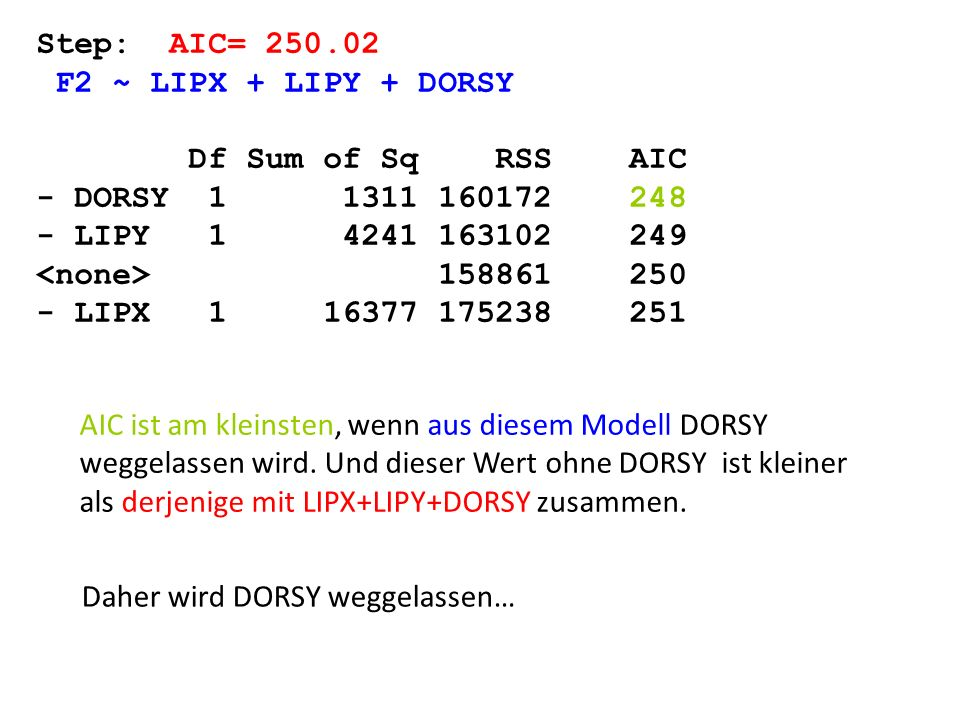 Step: AIC= F2 ~ LIPX + LIPY + DORSY. Df Sum of Sq RSS AIC. - DORSY