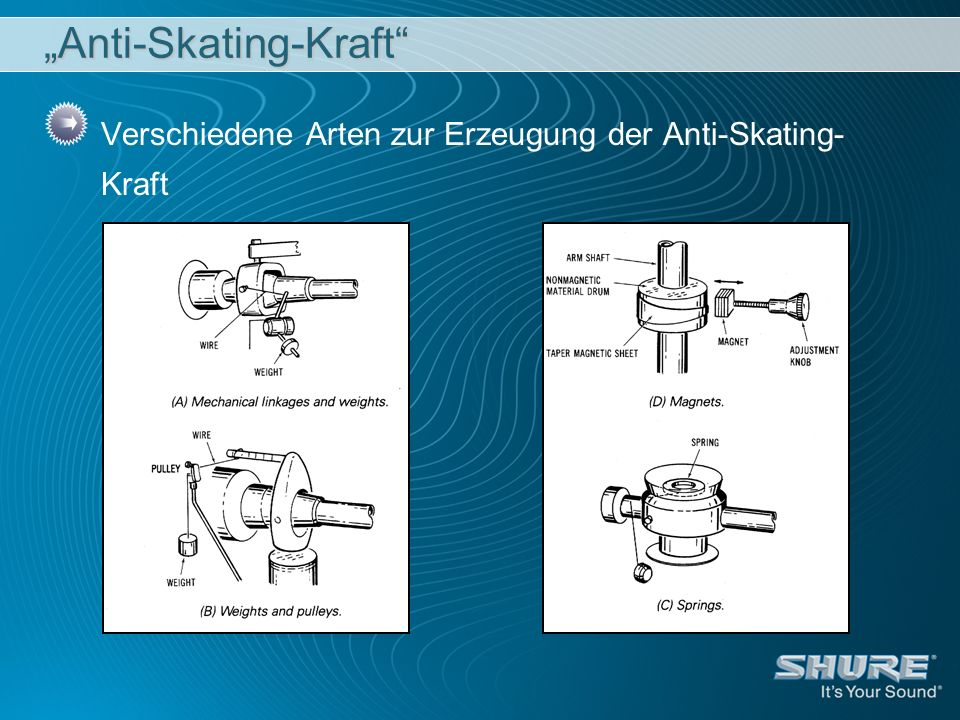 """Anti-Skating-Kraft"
