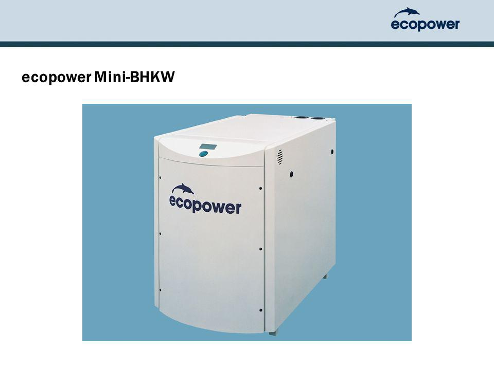 ecopower Mini-BHKW