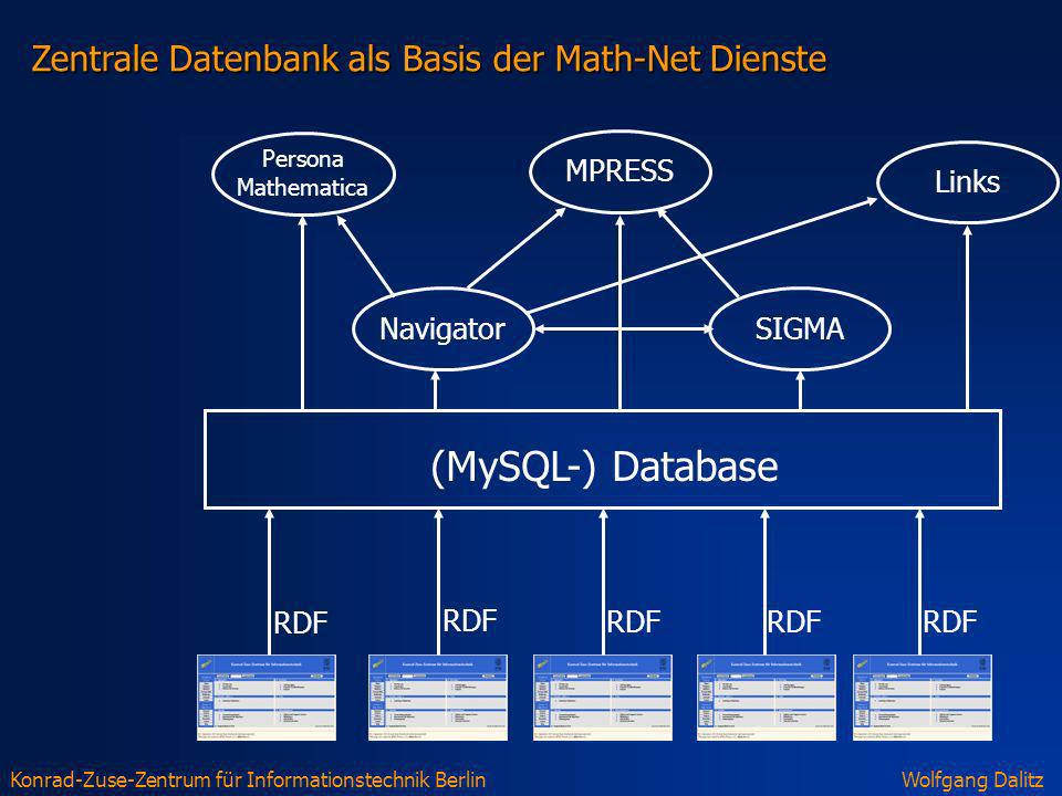 (MySQL-) Database Zentrale Datenbank als Basis der Math-Net Dienste