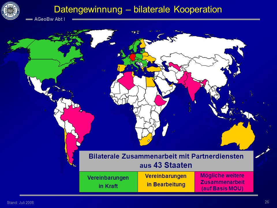 Datengewinnung – bilaterale Kooperation