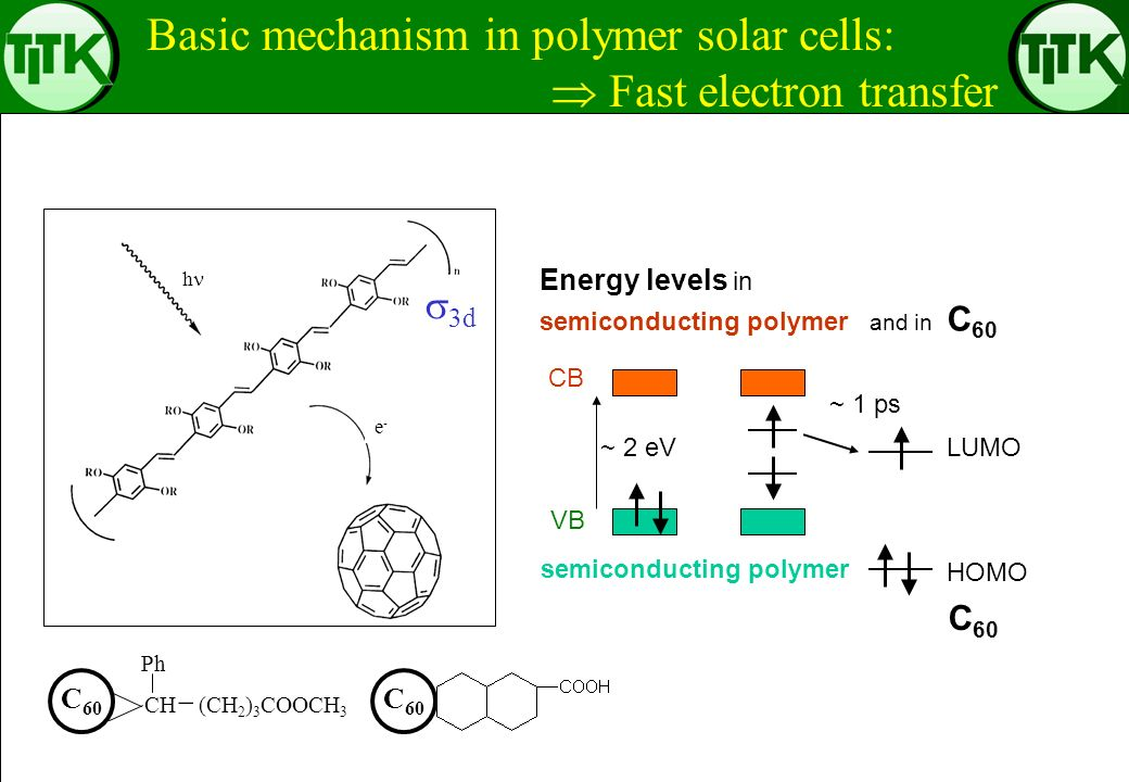 Basic mechanism in polymer solar cells:  Fast electron transfer
