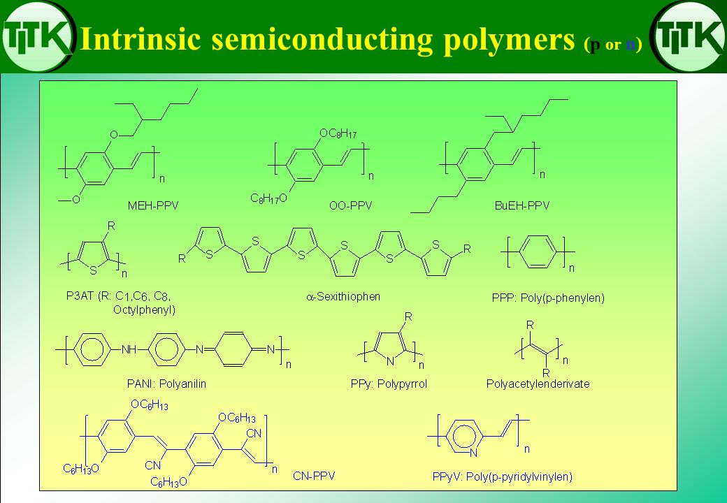Intrinsic semiconducting polymers (p or n)