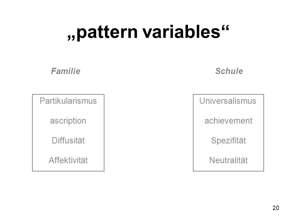 """pattern variables Familie Schule Partikularismus ascription"