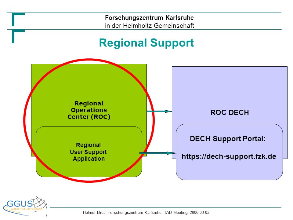 Regional User Support Application