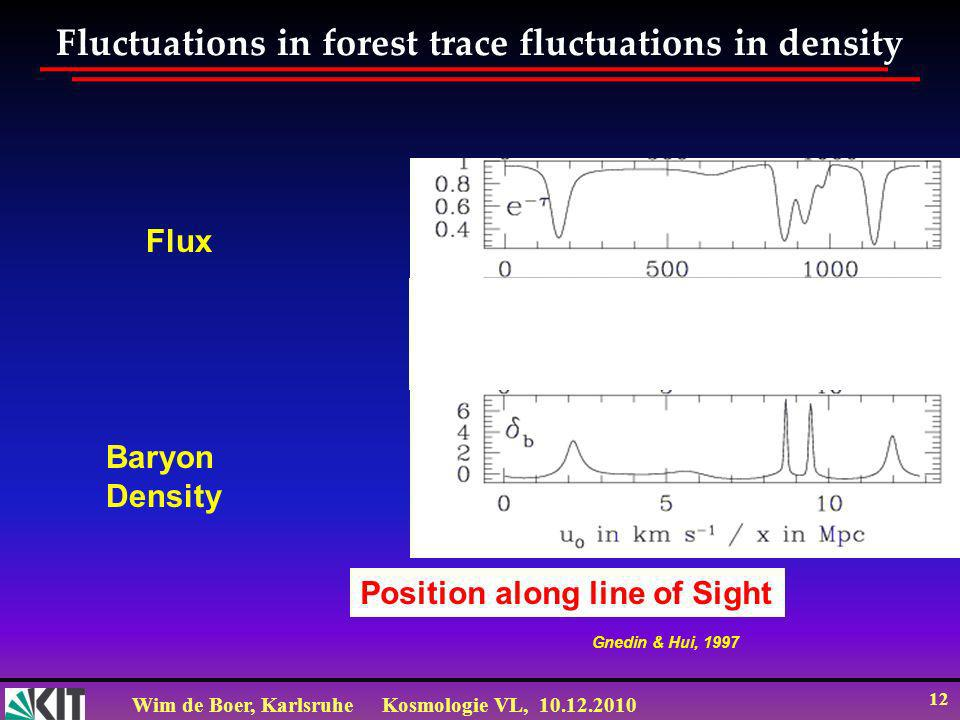 Fluctuations in forest trace fluctuations in density