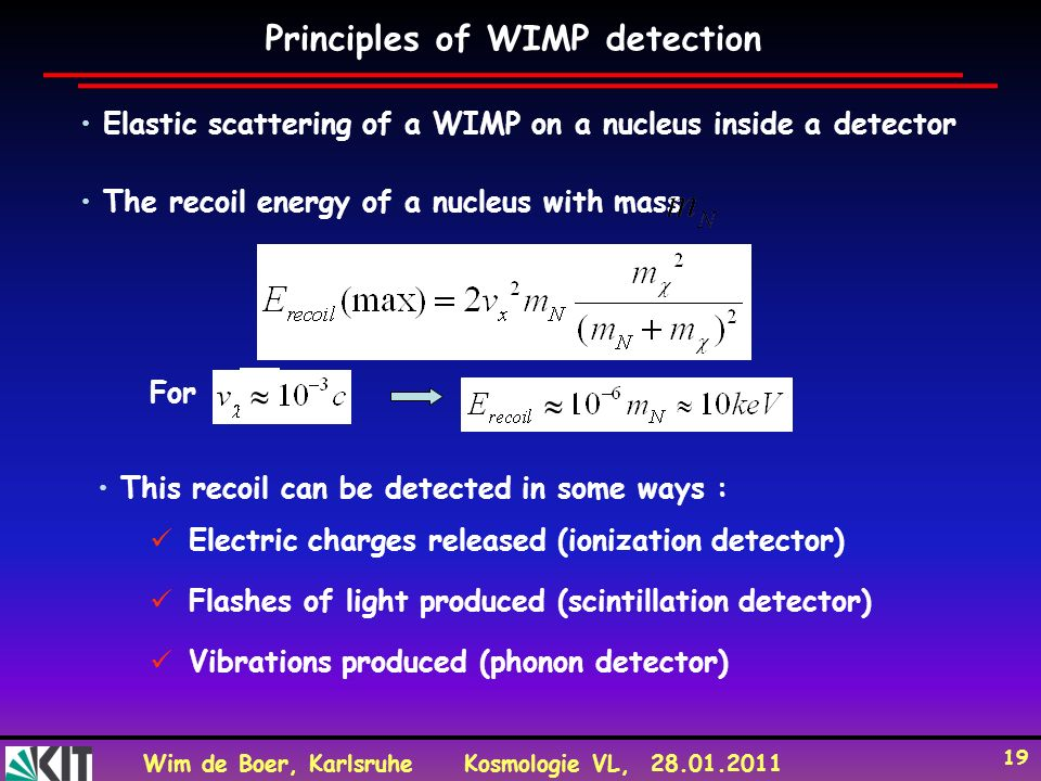 Principles of WIMP detection
