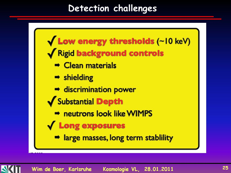 Detection challenges