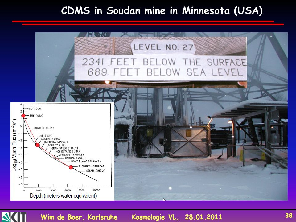 CDMS in Soudan mine in Minnesota (USA)