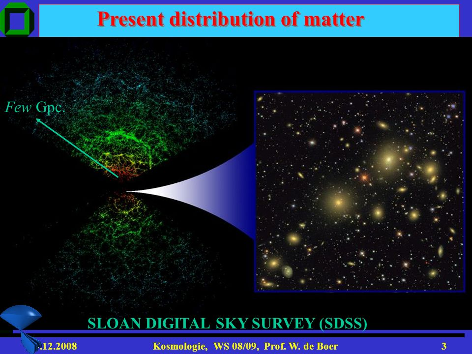 Present distribution of matter