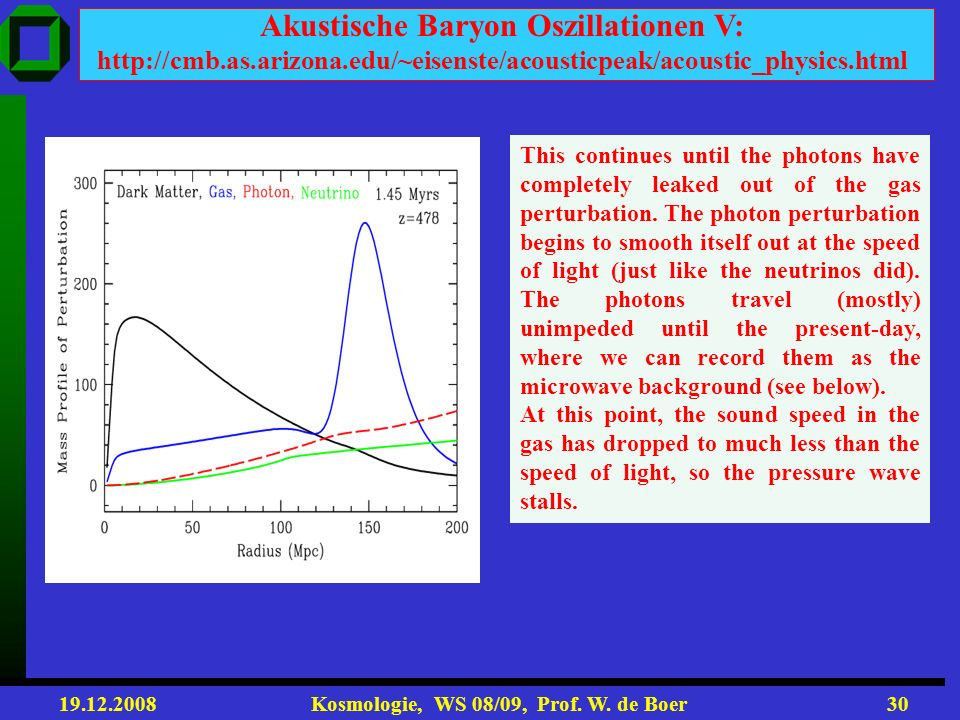 Akustische Baryon Oszillationen V: http://cmb. as. arizona