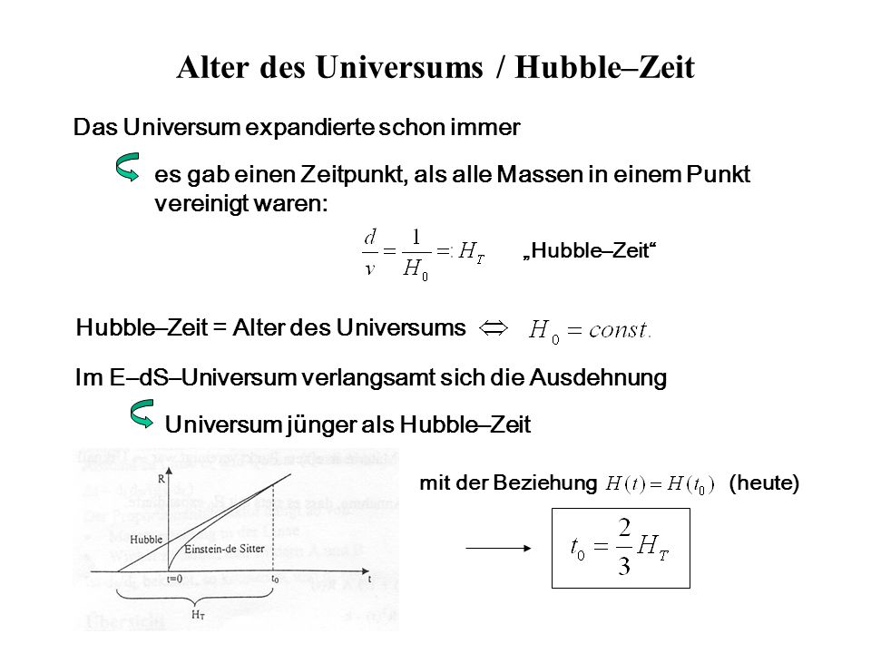 Alter des Universums / Hubble–Zeit