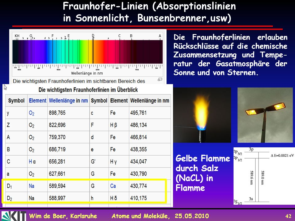 Fraunhofer-Linien (Absorptionslinien