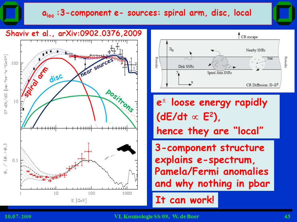 e loose energy rapidly (dE/dt  E2), hence they are local