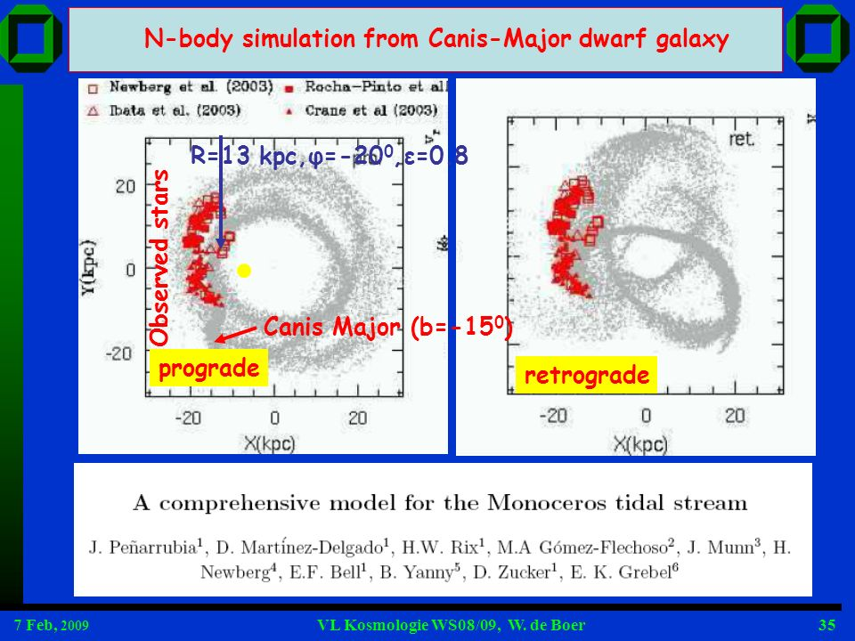 N-body simulation from Canis-Major dwarf galaxy