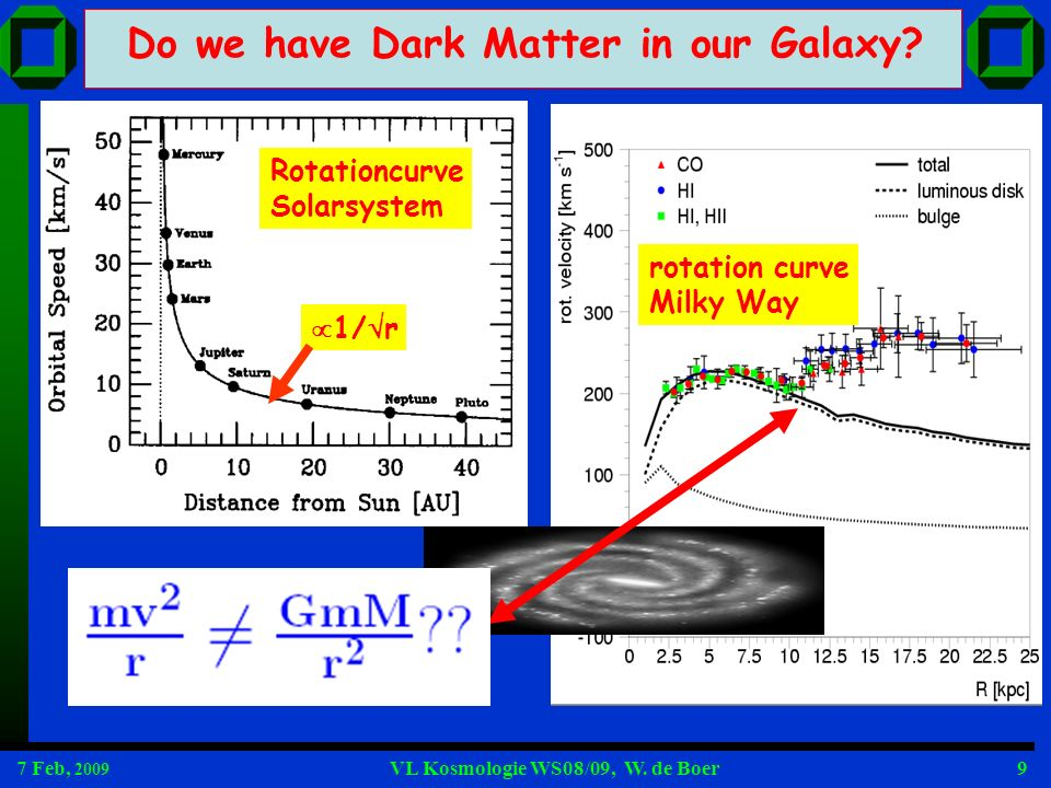 Do we have Dark Matter in our Galaxy