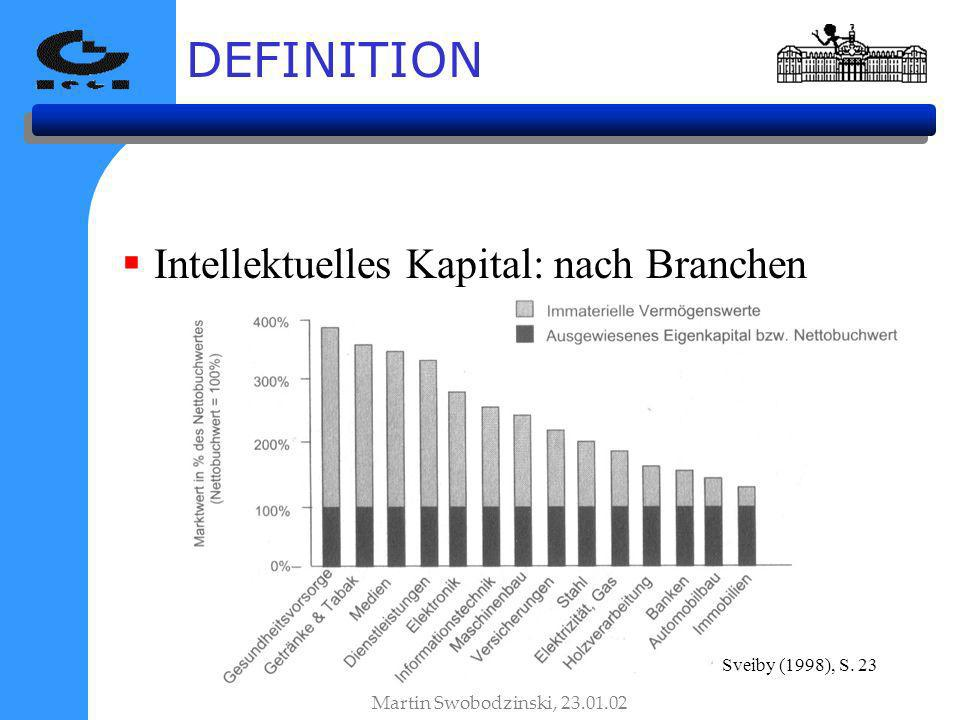DEFINITION Intellektuelles Kapital: nach Branchen Sveiby (1998), S. 23