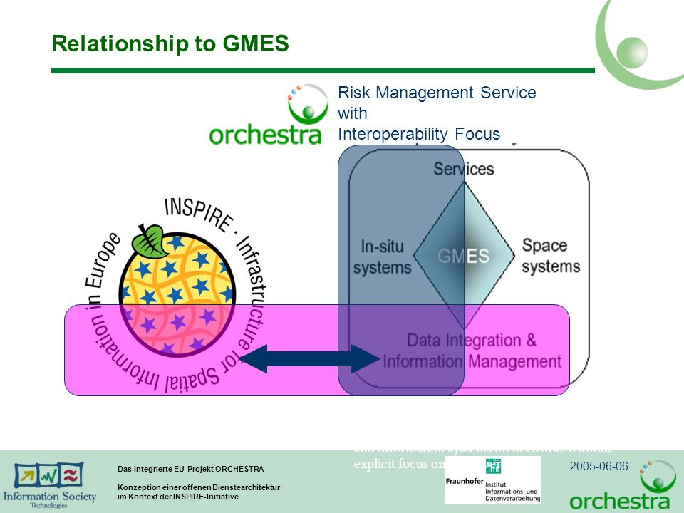 Relationship to GMES Risk Management Service with