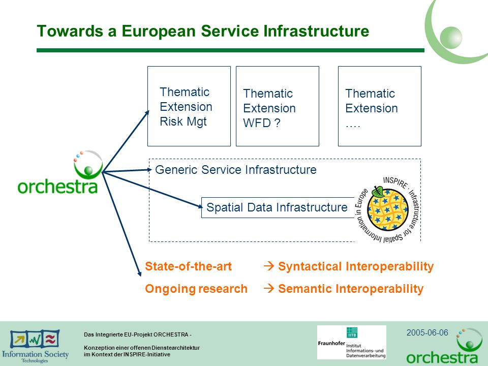 Towards a European Service Infrastructure