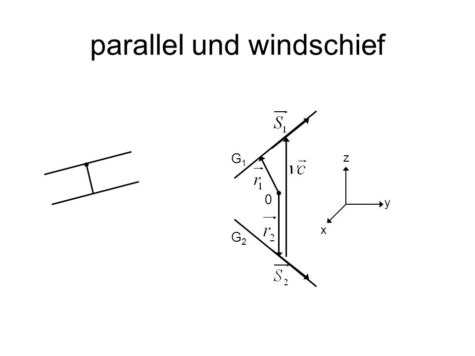 parallel und windschief