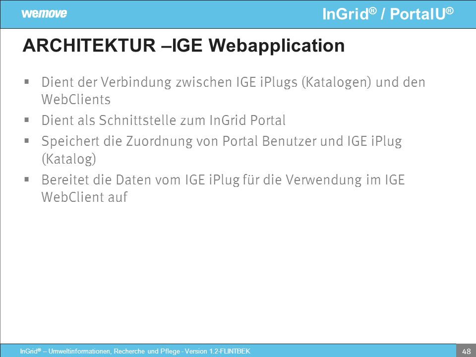 ARCHITEKTUR –IGE Webapplication