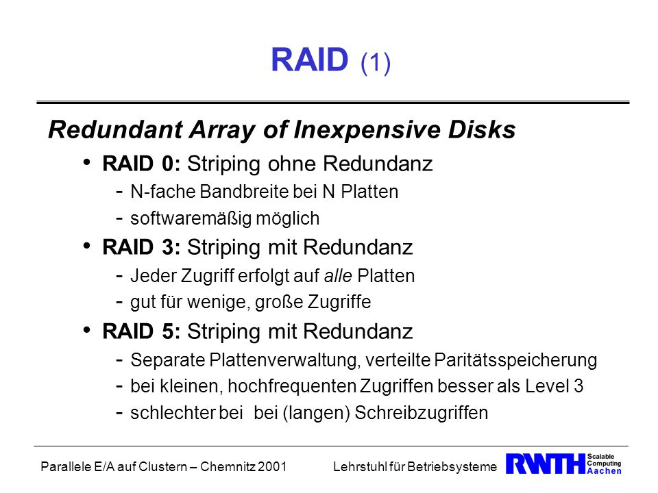 RAID (1) Redundant Array of Inexpensive Disks