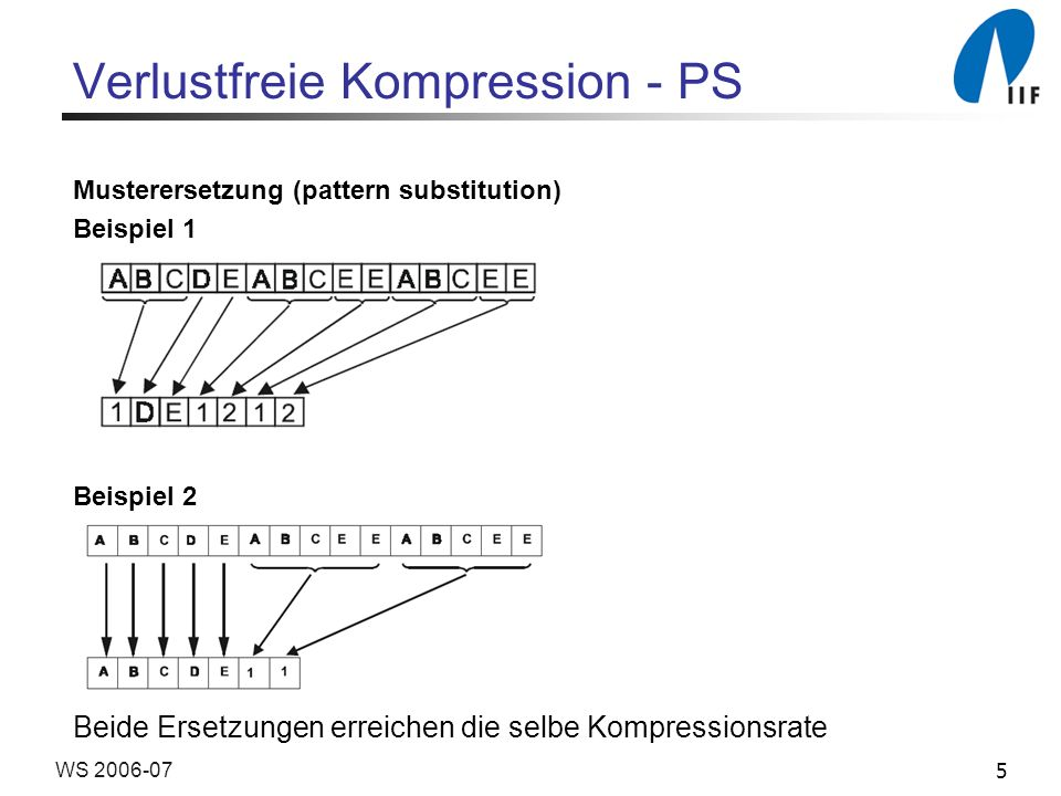 Verlustfreie Kompression - PS