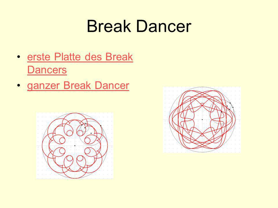 Break Dancer erste Platte des Break Dancers ganzer Break Dancer