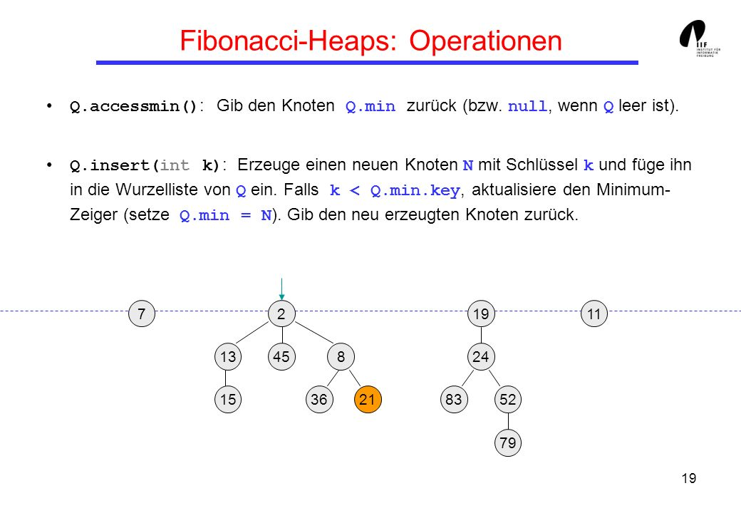 Fibonacci-Heaps: Operationen
