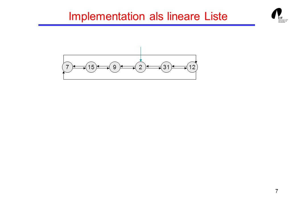 Implementation als lineare Liste